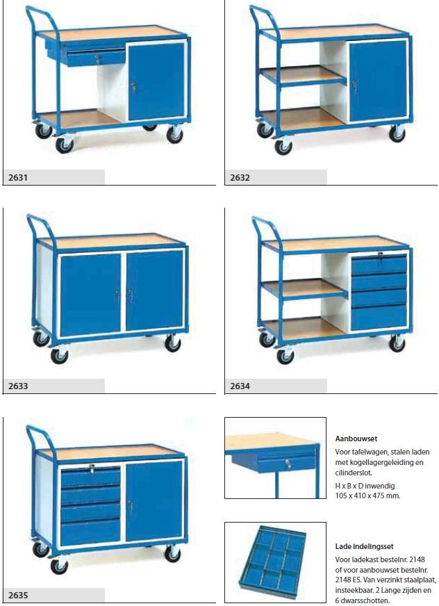 Werkplaatswagens met werkblad